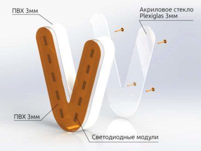 Световые объёмные буквы • Vortex