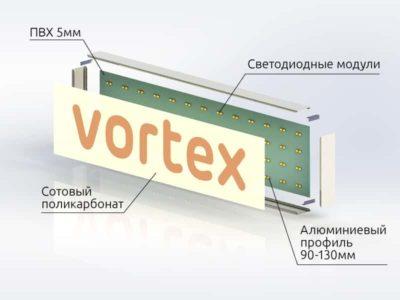 Световые короба • Vortex
